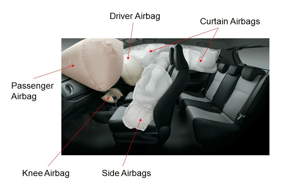 Various airbags in a car