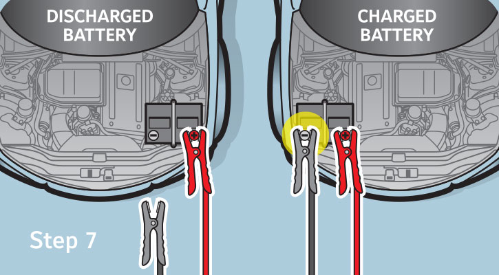 Attach the negative jumper cable clamp to a negative terminal on the charged battery