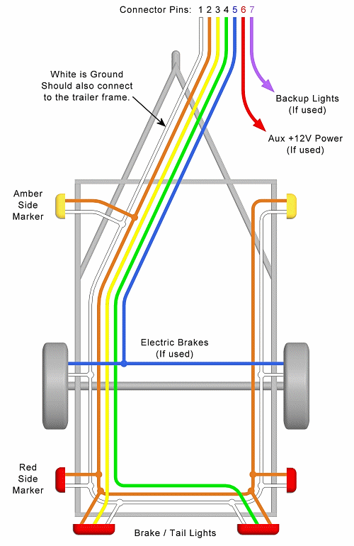 Typical Trailer Wiring Diagram and Schematic