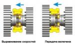 Что такое синхронизаторы в коробке передач – Синхронизатор КПП: устройство и принцип работы